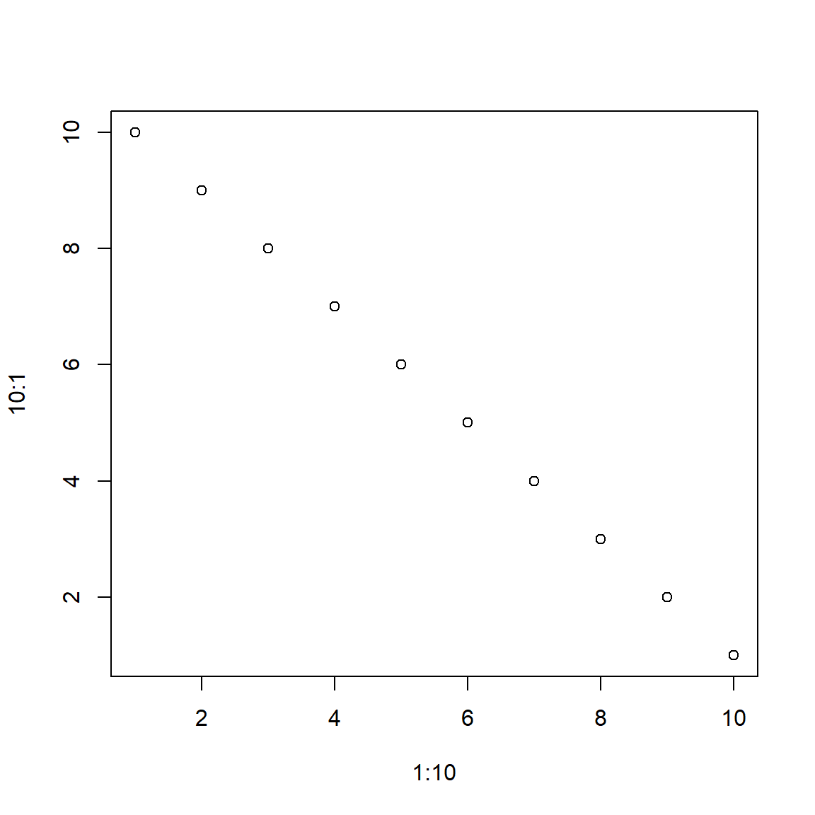 Test post for checking website | LIBD rstats club